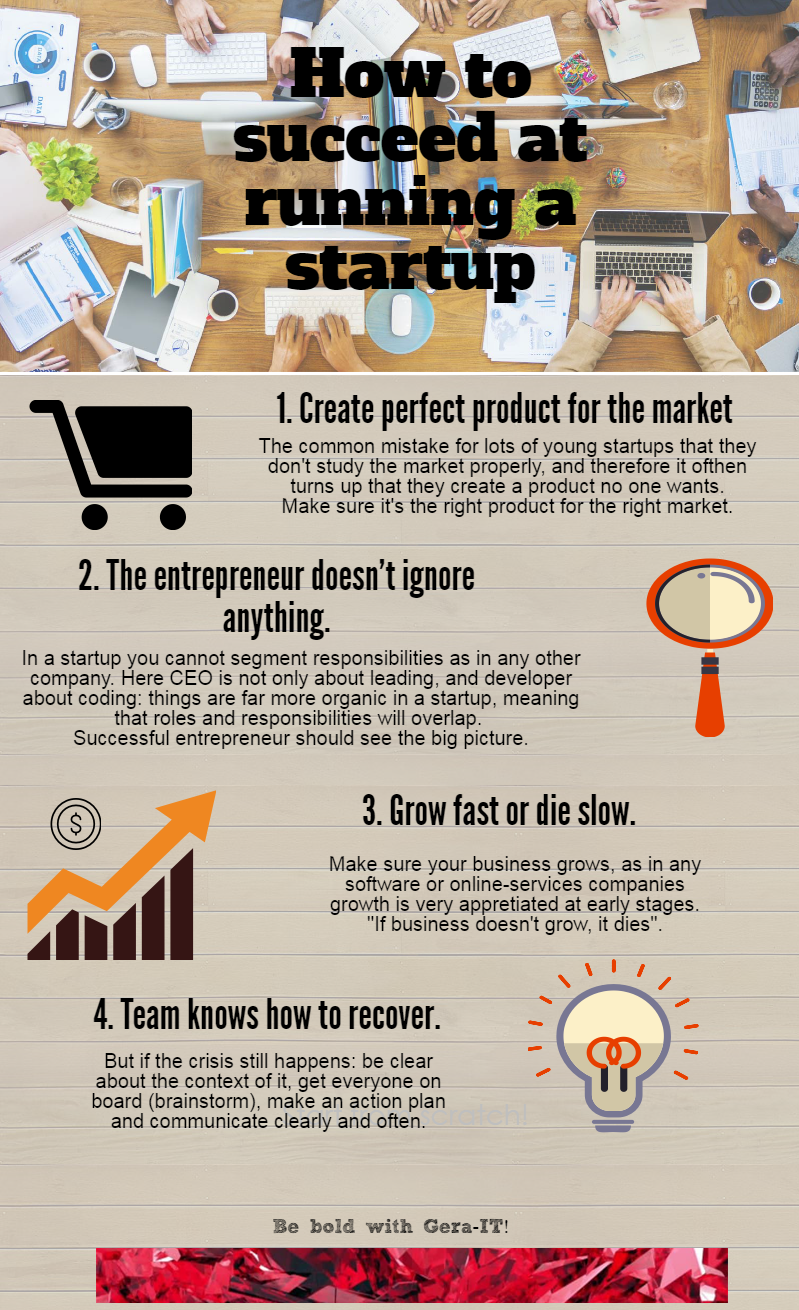 Want to succeed at startup? Follow these 4 tips